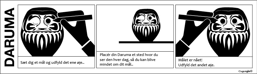 How to use Daruma
